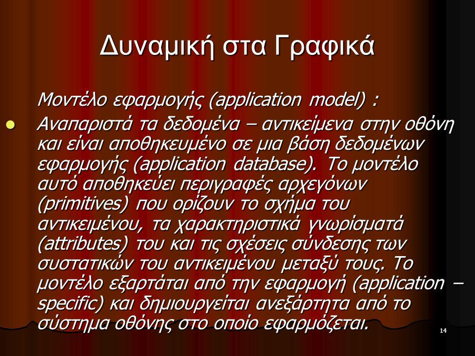 Δυναμική στα Γραφικά Μοντέλο εφαρμογής (application model) :