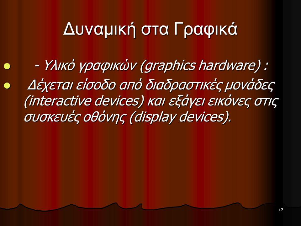 Δυναμική στα Γραφικά - Υλικό γραφικών (graphics hardware) :