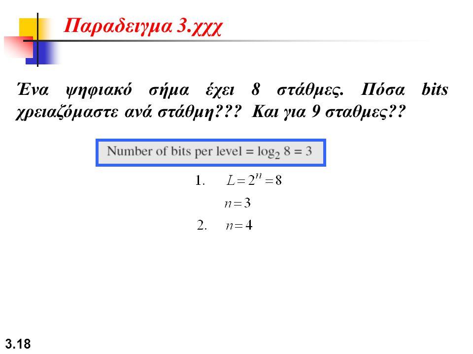 Παραδειγμα 3.χχχ Ένα ψηφιακό σήμα έχει 8 στάθμες. Πόσα bits χρειαζόμαστε ανά στάθμη .
