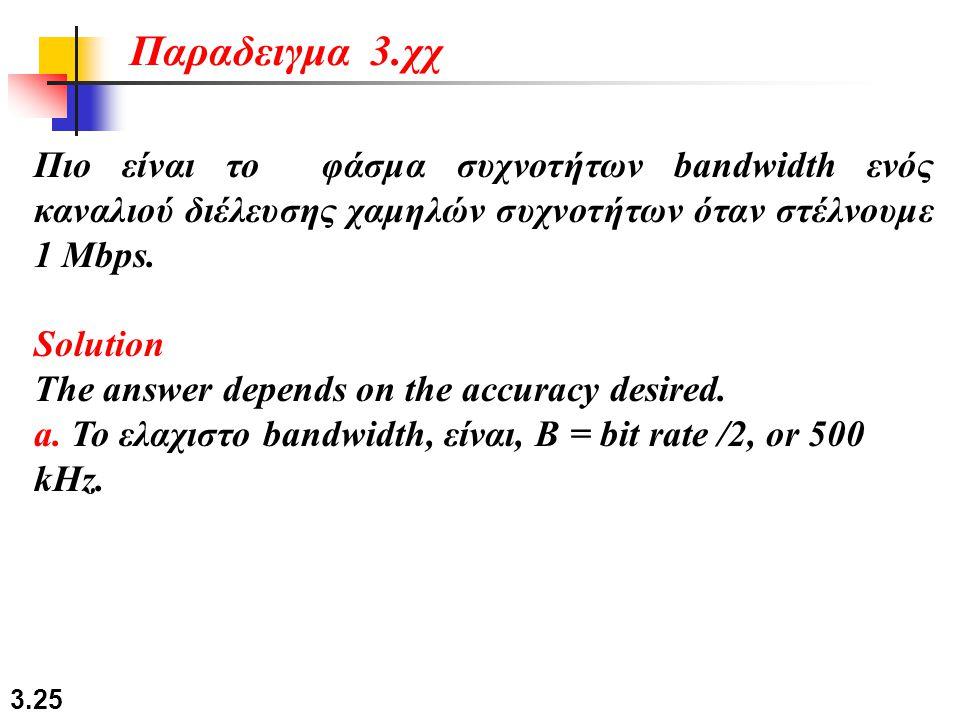 Παραδειγμα 3.χχ Πιο είναι το φάσμα συχνοτήτων bandwidth ενός καναλιού διέλευσης χαμηλών συχνοτήτων όταν στέλνουμε 1 Mbps.