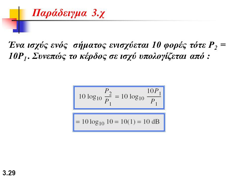 Παράδειγμα 3.χ Ένα ισχύς ενός σήματος ενισχύεται 10 φορές τότε P2 = 10P1 .