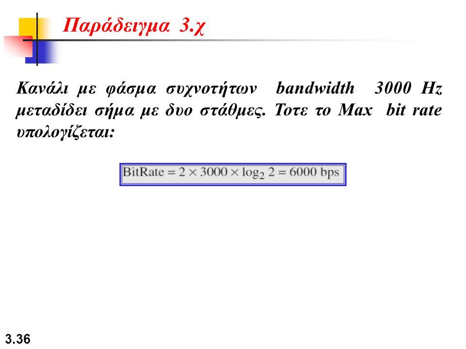 Παράδειγμα 3.χ Κανάλι με φάσμα συχνοτήτων bandwidth 3000 Hz μεταδίδει σήμα με δυο στάθμες.