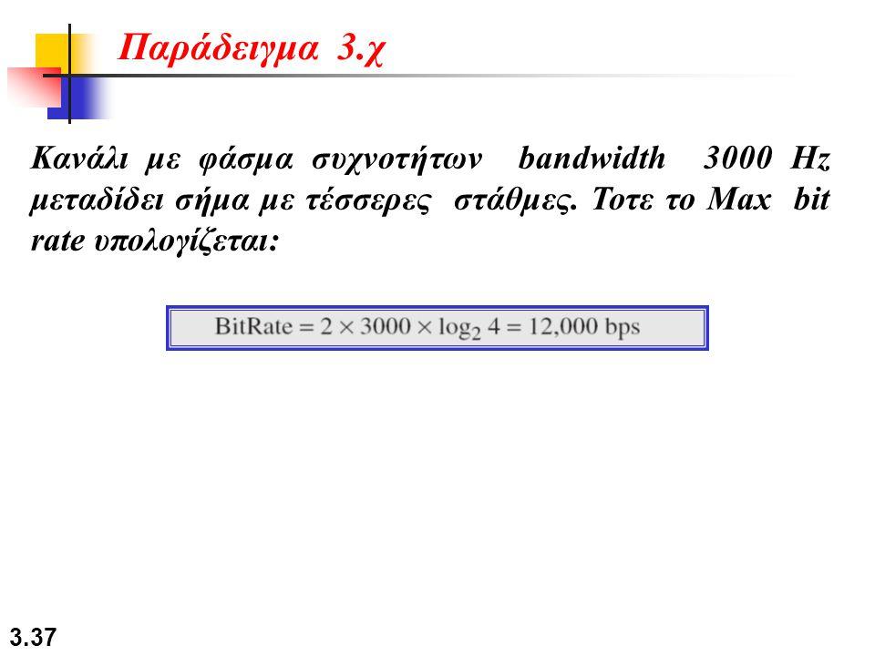 Παράδειγμα 3.χ Κανάλι με φάσμα συχνοτήτων bandwidth 3000 Hz μεταδίδει σήμα με τέσσερες στάθμες.