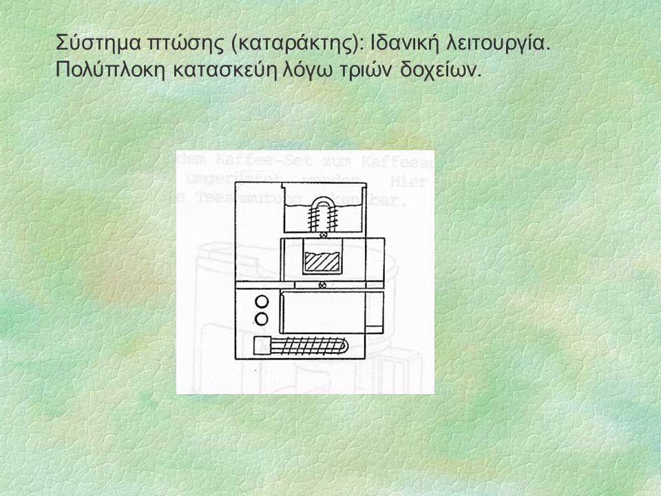 Σύστημα πτώσης (καταράκτης): Ιδανική λειτουργία.