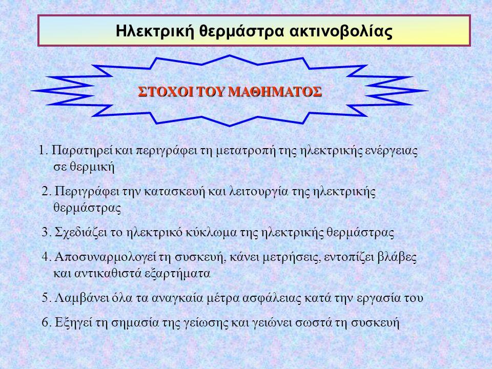 Ηλεκτρική θερμάστρα ακτινοβολίας