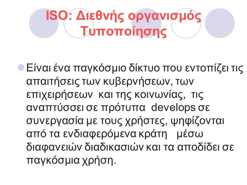 ISO: Διεθνής οργανισμός Τυποποίησης