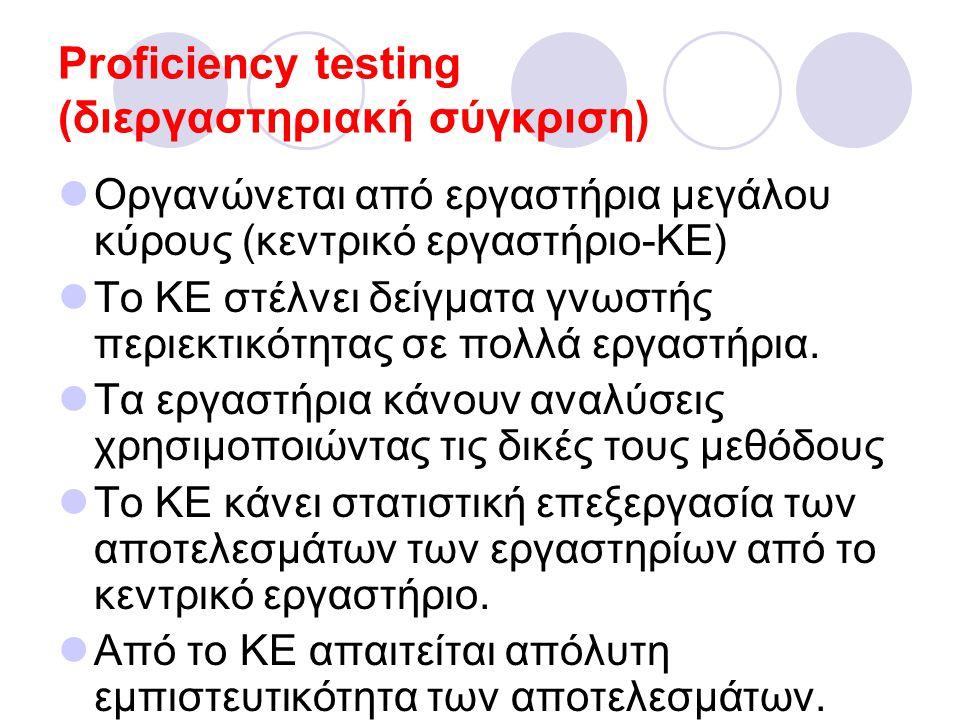 Proficiency testing (διεργαστηριακή σύγκριση)