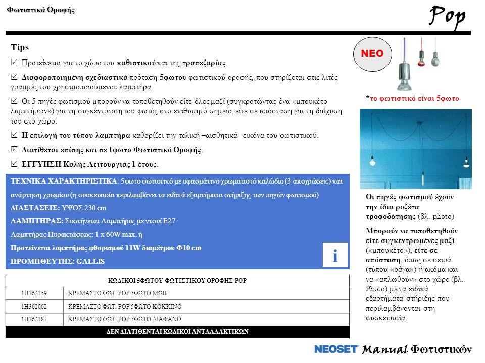 Pop i Manual Φωτιστικών Tips NEO Φωτιστικά Οροφής