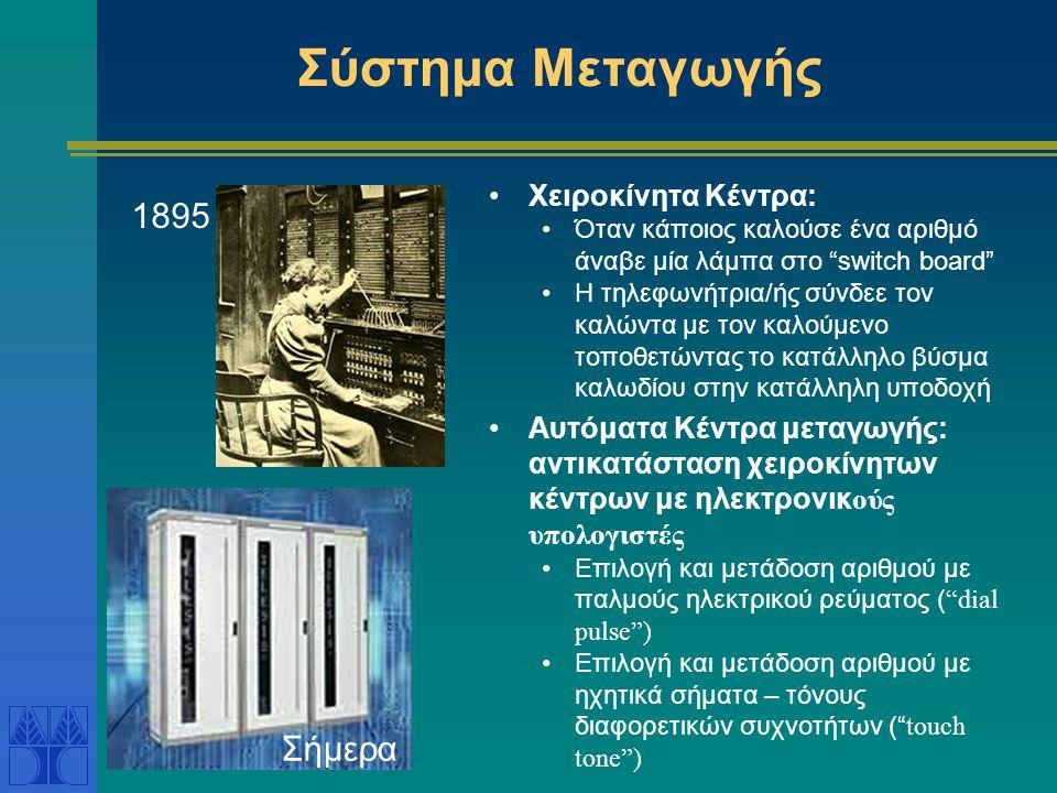 Σύστημα Μεταγωγής 1895 Σήμερα Χειροκίνητα Κέντρα: