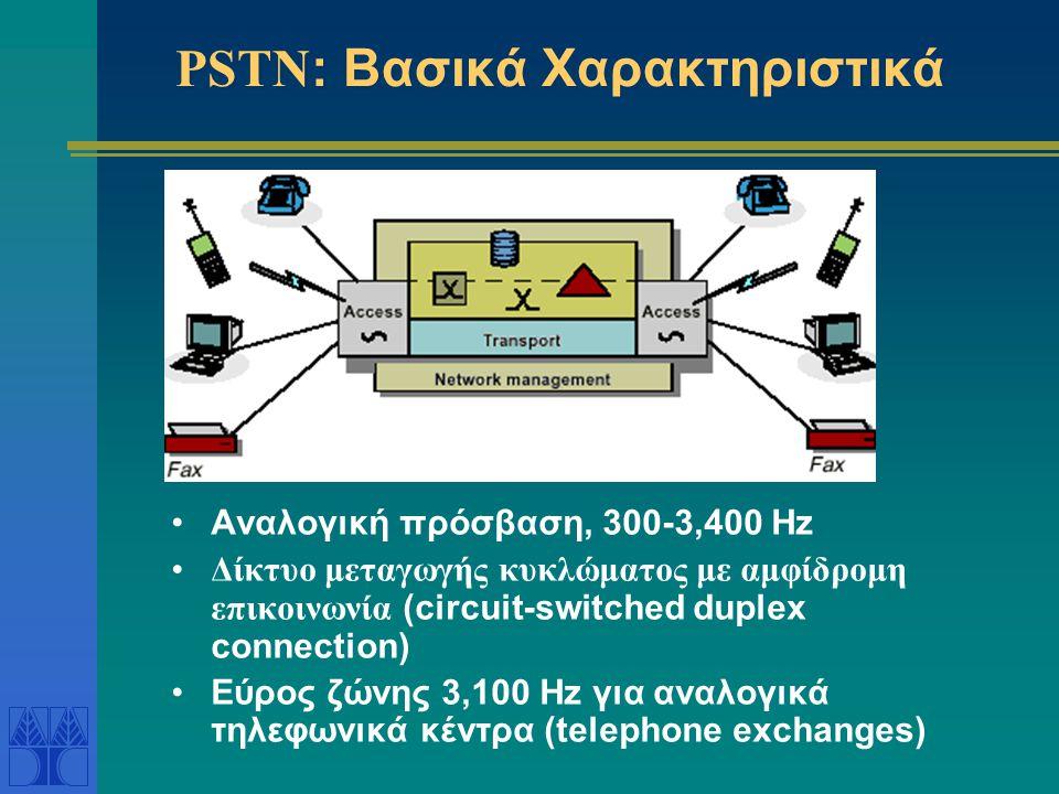 PSTN: Βασικά Χαρακτηριστικά