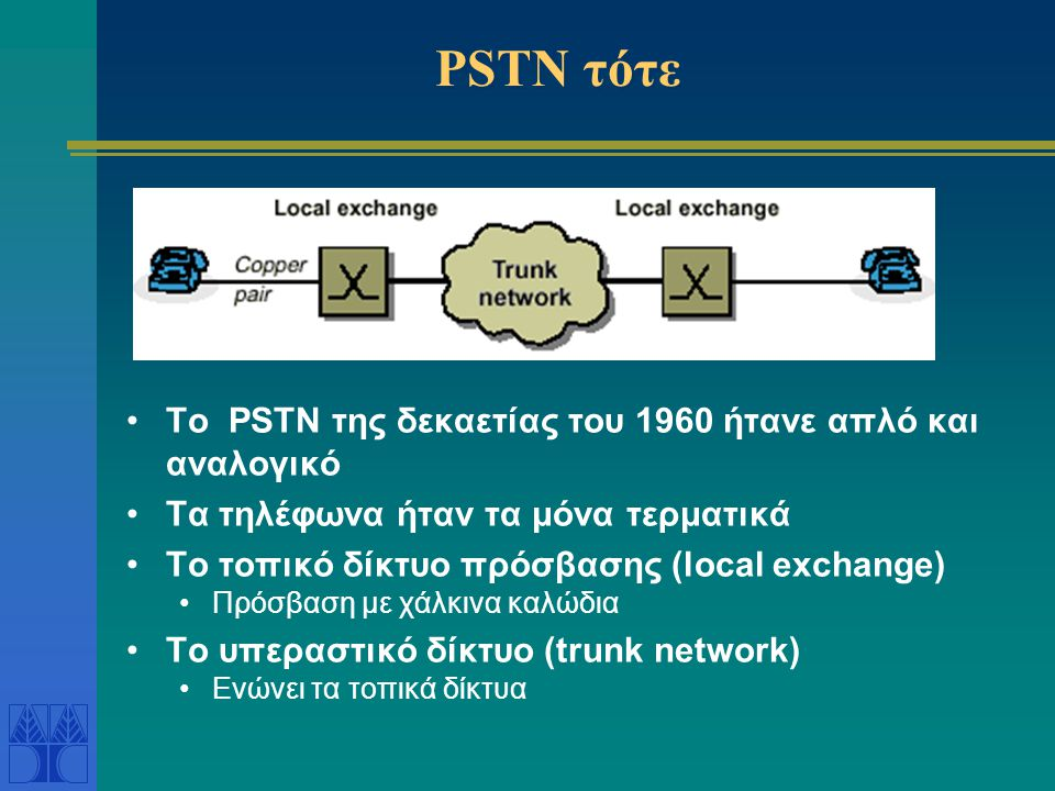 PSTN τότε To PSTN της δεκαετίας του 1960 ήτανε απλό και αναλογικό