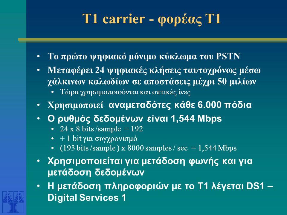 T1 carrier - φορέας Τ1 Τo πρώτο ψηφιακό μόνιμο κύκλωμα του PSTN