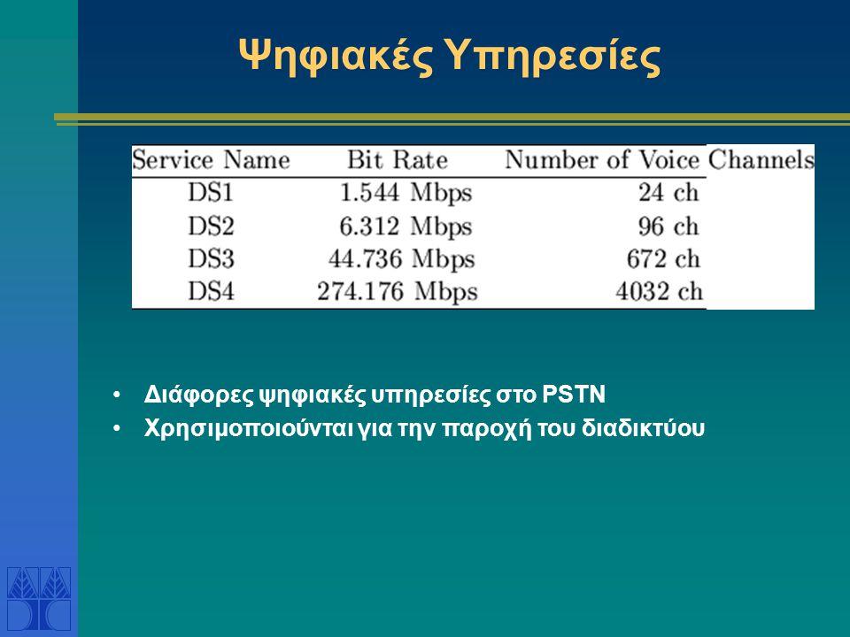 Ψηφιακές Υπηρεσίες Διάφορες ψηφιακές υπηρεσίες στο PSTN