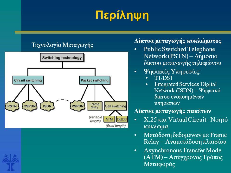 Περίληψη Δίκτυα μεταγωγής κυκλώματος Τεχνολογία Μεταγωγής