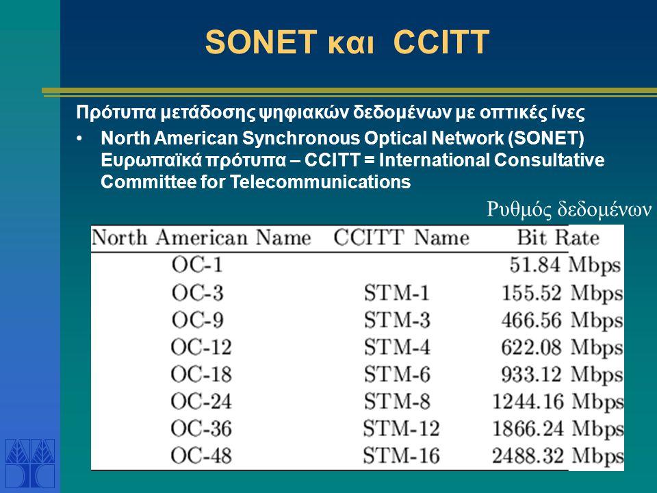SONET και CCITT Ρυθμός δεδομένων