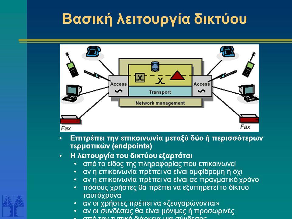 Βασική λειτουργία δικτύου