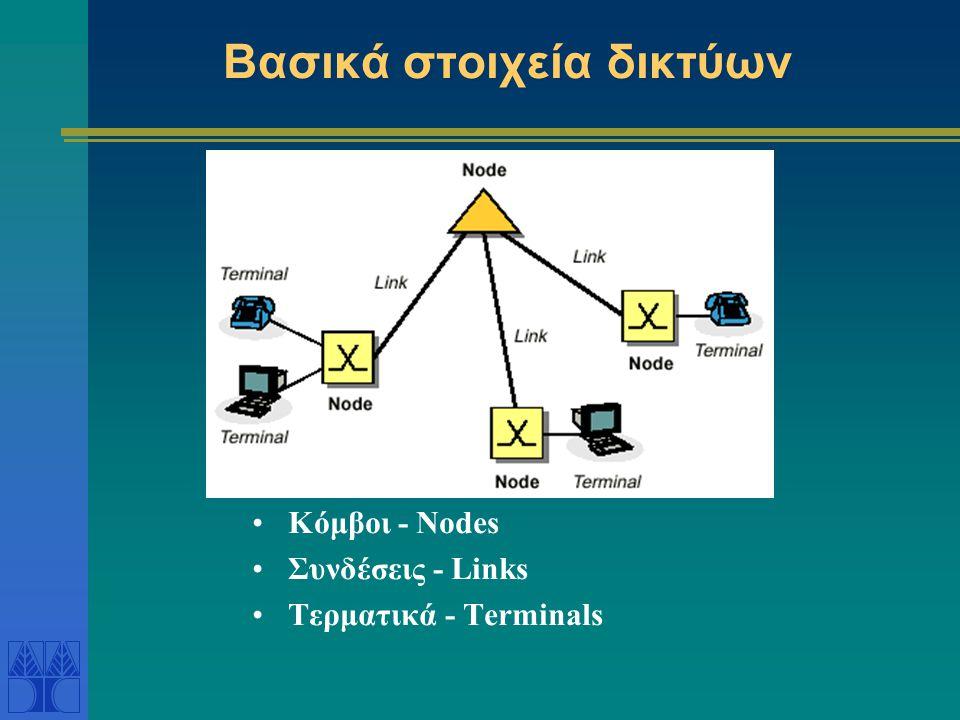 Βασικά στοιχεία δικτύων