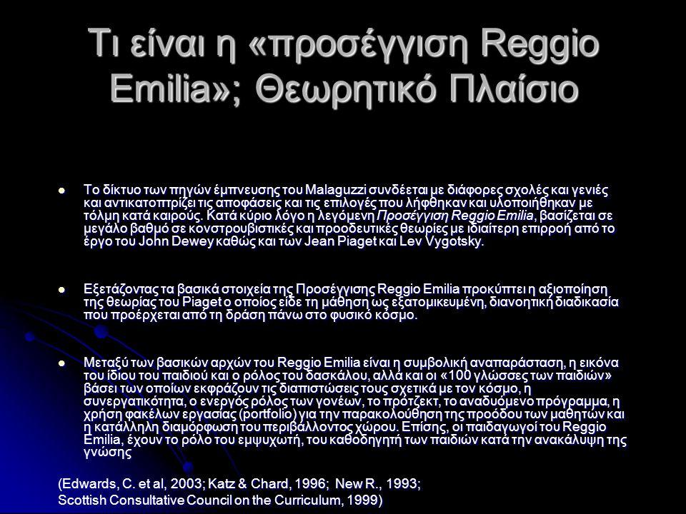 Τι είναι η «προσέγγιση Reggio Emilia»; Θεωρητικό Πλαίσιο