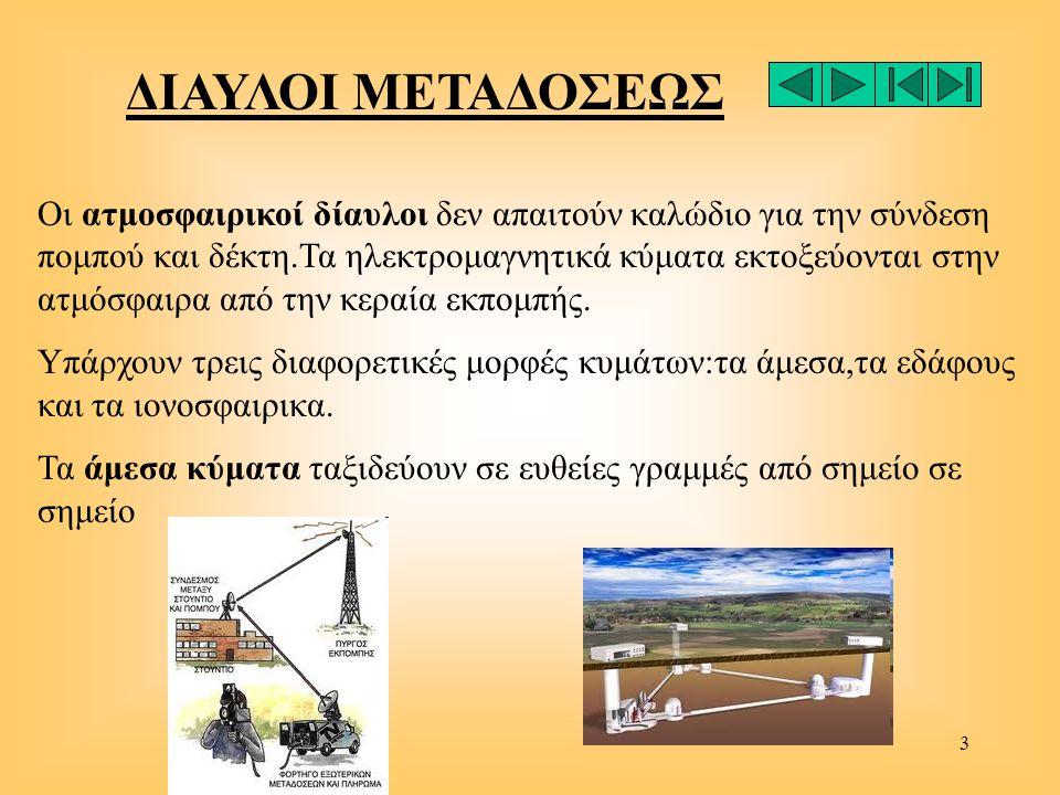 ΔΙΑΥΛΟΙ ΜΕΤΑΔΟΣΕΩΣ