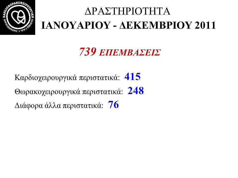 ΔΡΑΣΤΗΡΙΟΤΗΤΑ ΙΑΝΟΥΑΡΙΟΥ - ΔΕΚΕΜΒΡΙΟΥ 2011
