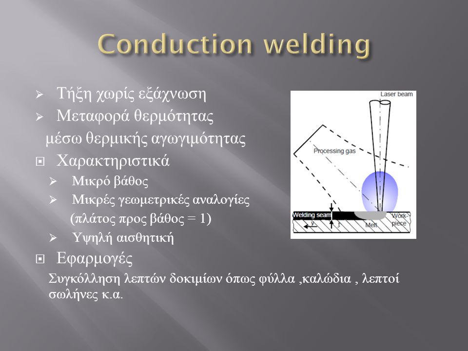 Conduction welding Τήξη χωρίς εξάχνωση Μεταφορά θερμότητας