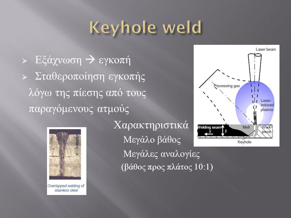 Keyhole weld Εξάχνωση  εγκοπή Σταθεροποίηση εγκοπής