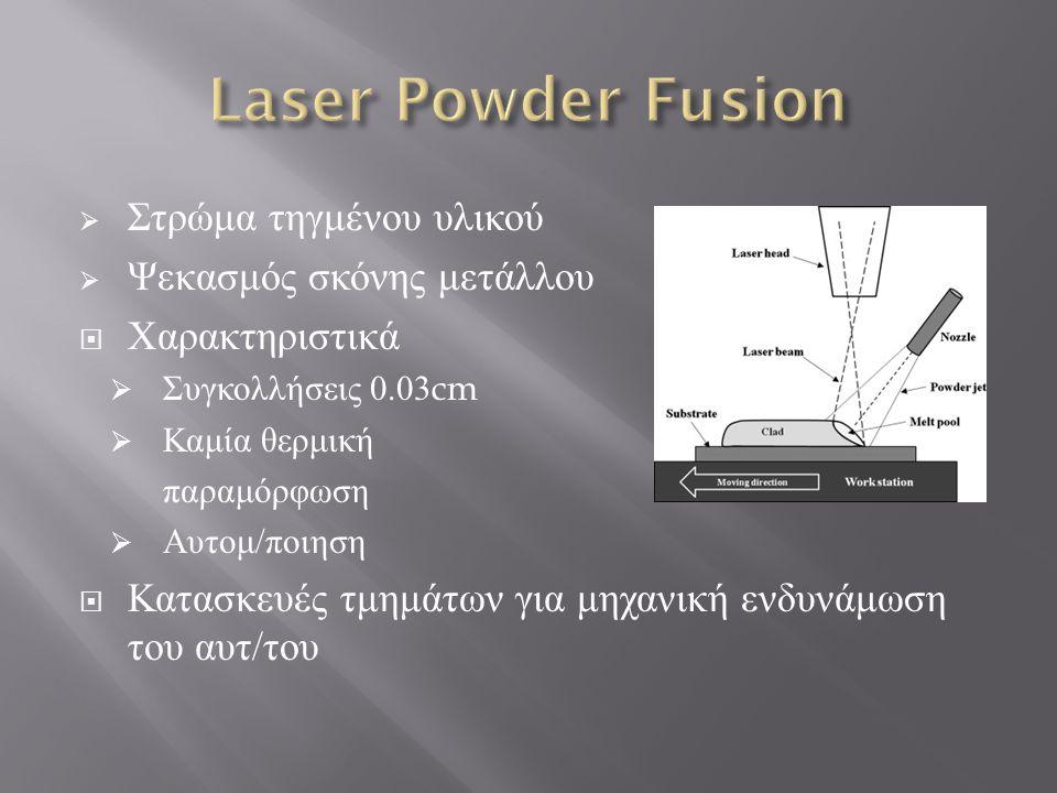 Laser Powder Fusion Στρώμα τηγμένου υλικού Ψεκασμός σκόνης μετάλλου