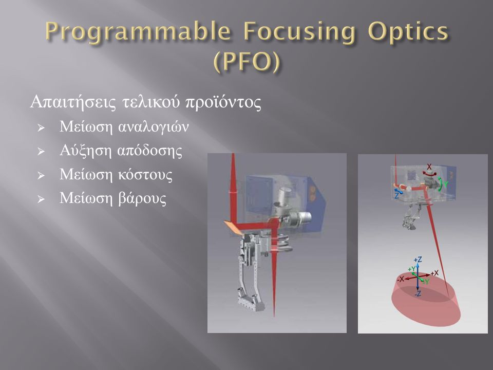 Programmable Focusing Optics (PFO)