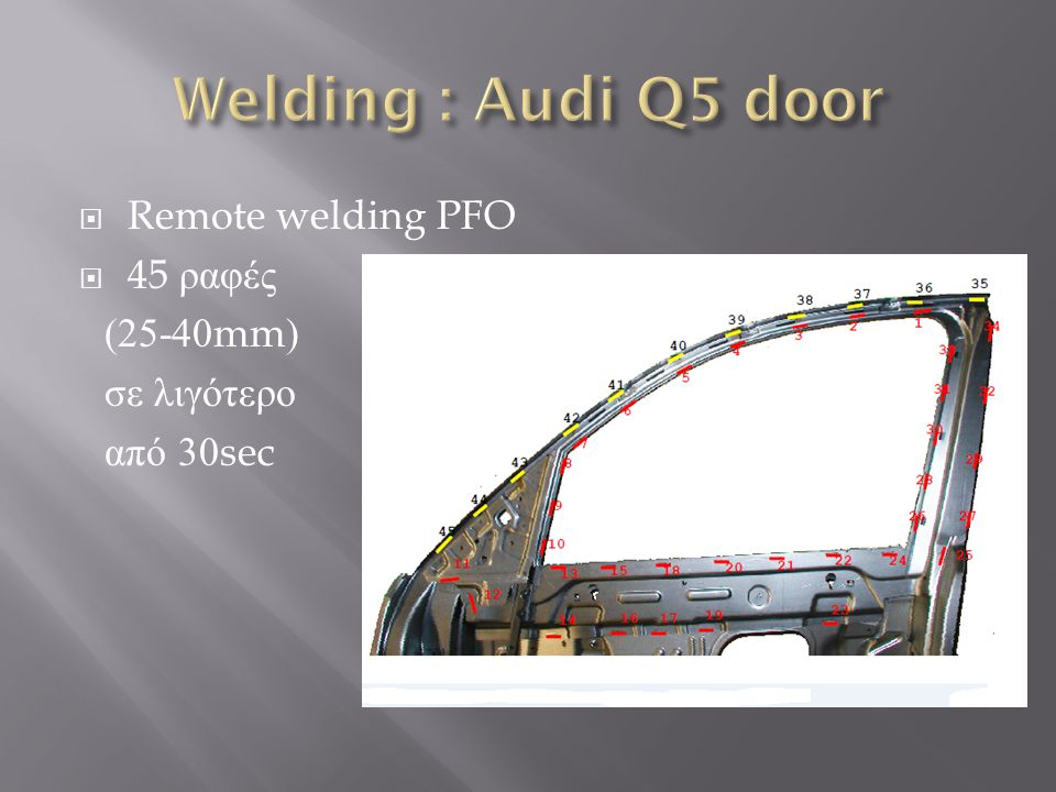 Welding : Audi Q5 door Remote welding PFO 45 ραφές (25-40mm)