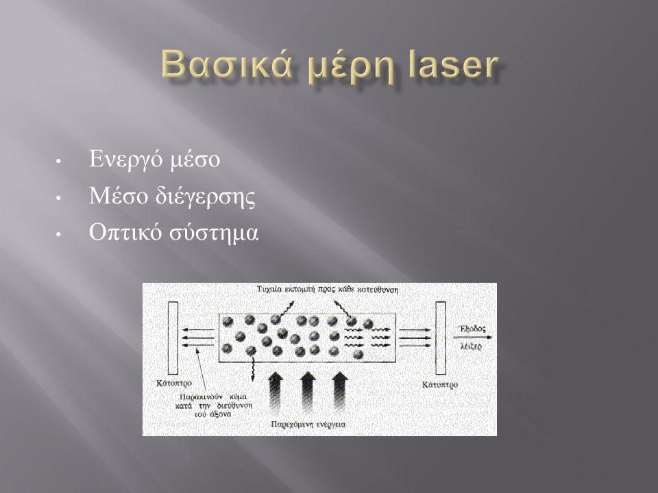 Ενεργό μέσο Μέσο διέγερσης Οπτικό σύστημα