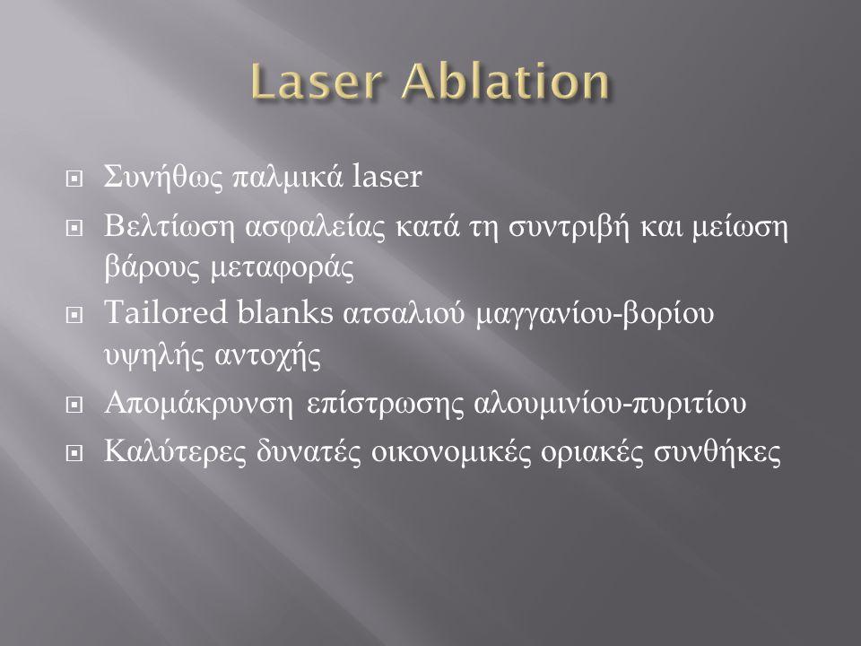 Laser Ablation Συνήθως παλμικά laser