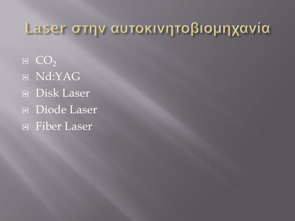 Laser στην αυτοκινητοβιομηχανία