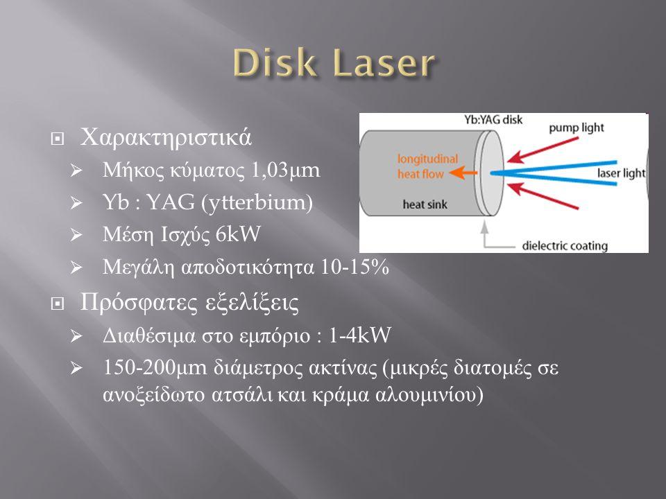 Disk Laser Χαρακτηριστικά Πρόσφατες εξελίξεις Μήκος κύματος 1,03μm