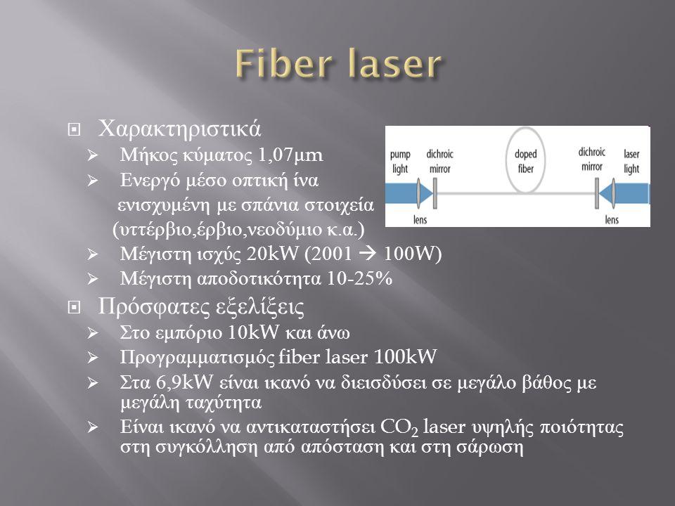 Fiber laser Χαρακτηριστικά Πρόσφατες εξελίξεις Μήκος κύματος 1,07μm