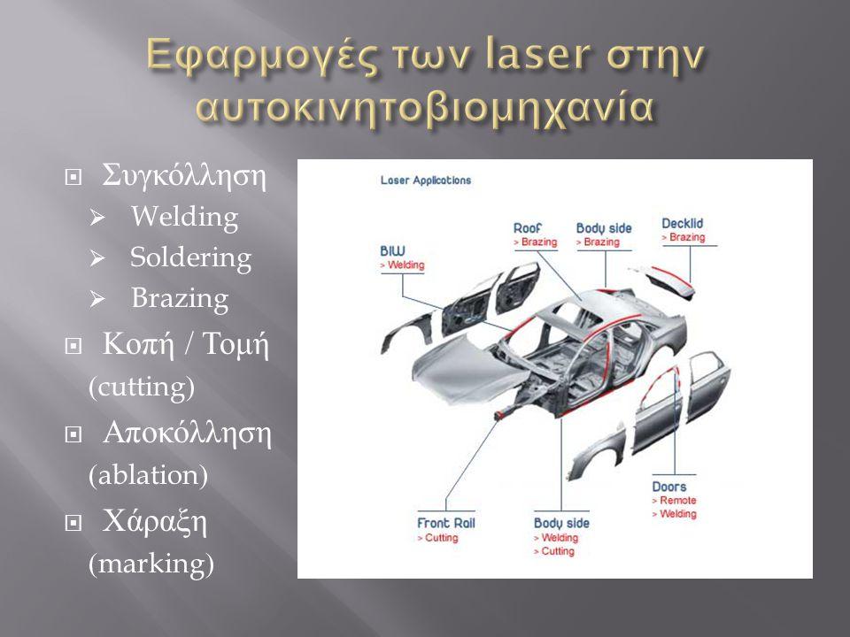 Εφαρμογές των laser στην αυτοκινητοβιομηχανία