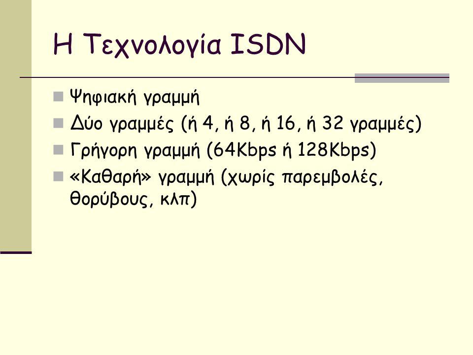Η Τεχνολογία ISDN Ψηφιακή γραμμή