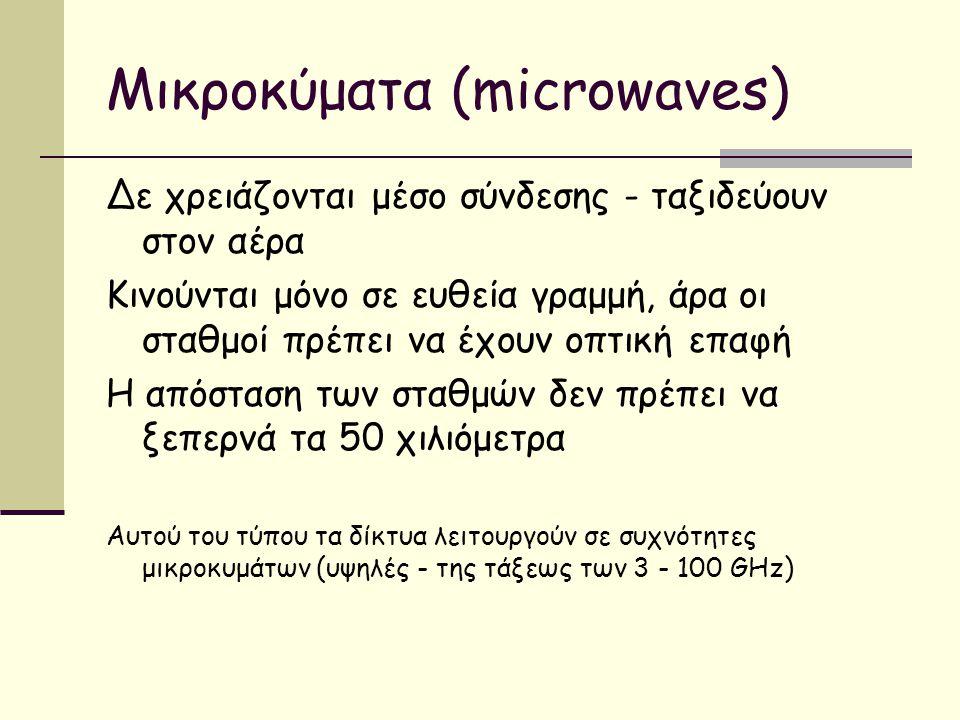 Μικροκύματα (microwaves)
