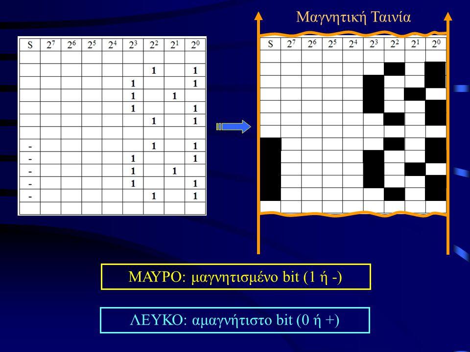 ΜΑΥΡΟ: μαγνητισμένο bit (1 ή -)