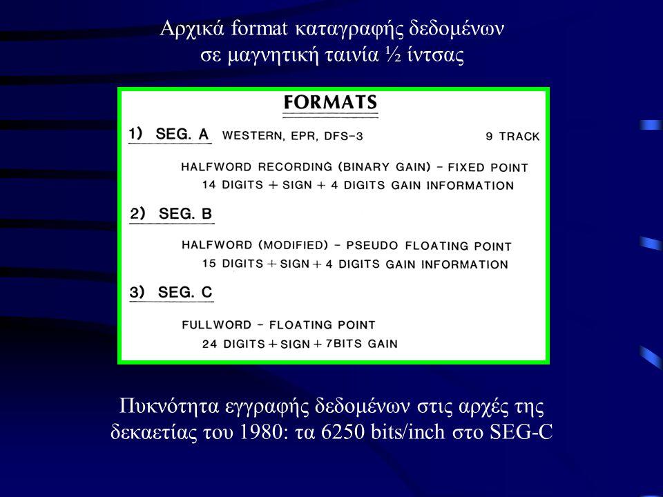 Αρχικά format καταγραφής δεδομένων σε μαγνητική ταινία ½ ίντσας