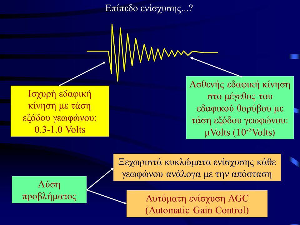 Ισχυρή εδαφική κίνηση με τάση εξόδου γεωφώνου: 0.3-1.0 Volts