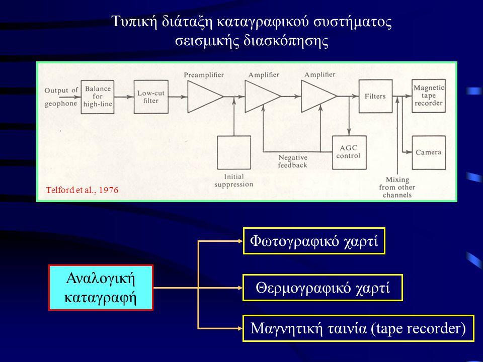 Τυπική διάταξη καταγραφικού συστήματος σεισμικής διασκόπησης