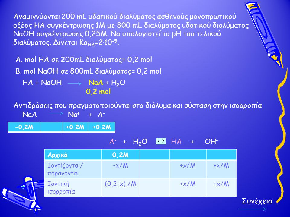 Α. mol HA σε 200mL διαλύματος= 0,2 mol