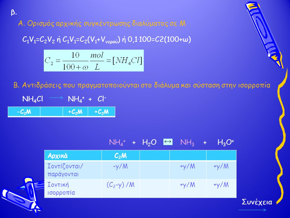 Α. Ορισμός αρχικής συγκέντρωσης διαλύματος σε Μ