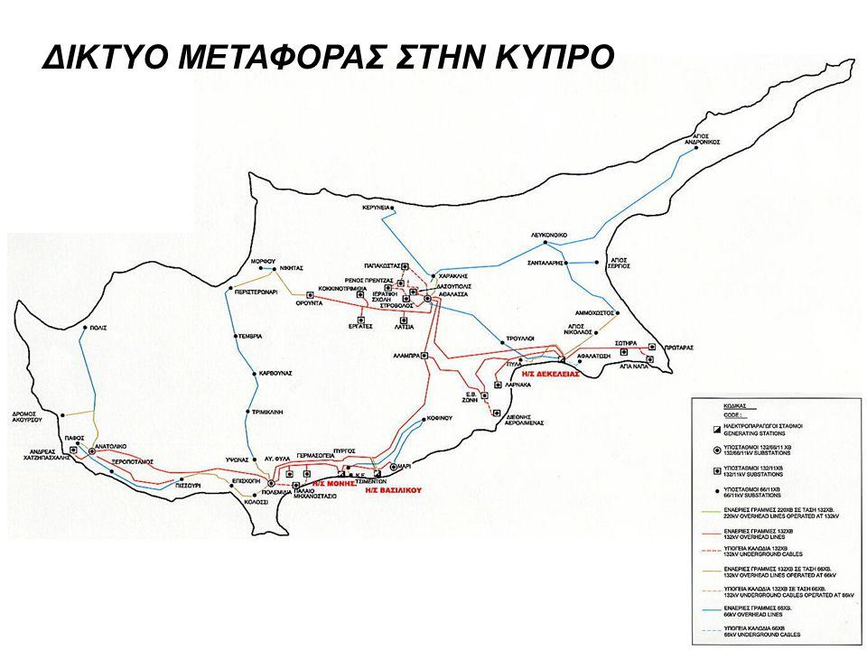 ΔΙΚΤΥΟ ΜΕΤΑΦΟΡΑΣ ΣΤΗΝ ΚΥΠΡΟ