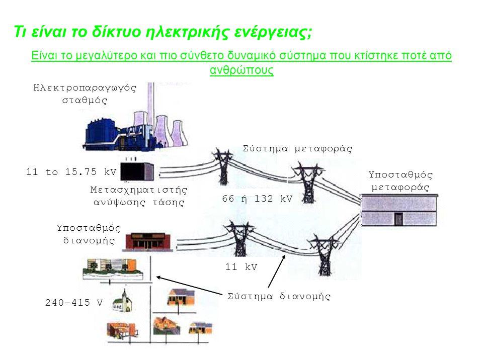 Τι είναι το δίκτυο ηλεκτρικής ενέργειας;