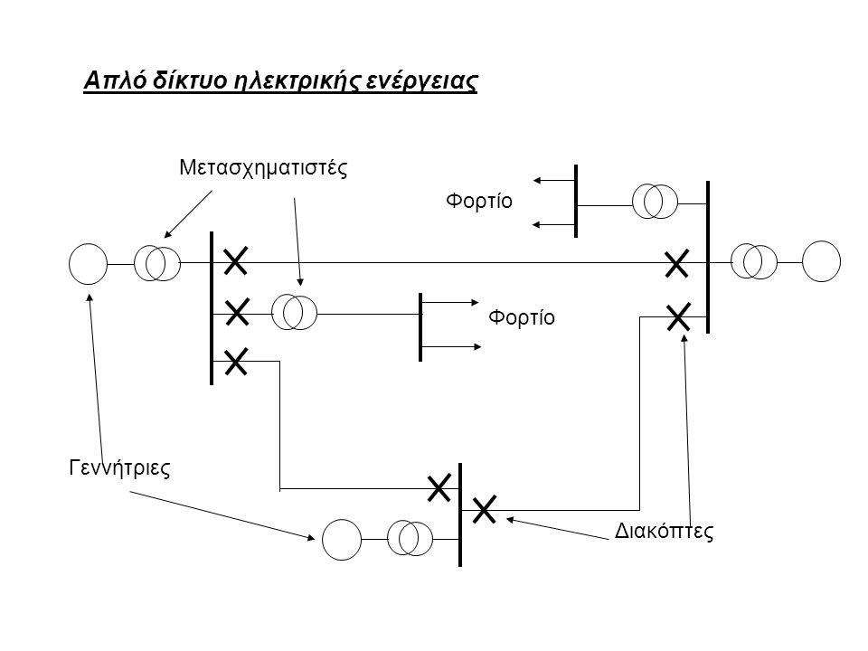 Απλό δίκτυο ηλεκτρικής ενέργειας