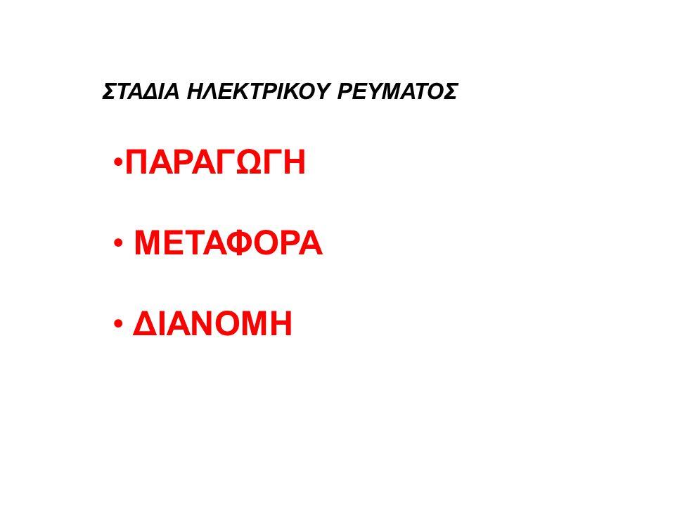 ΣΤΑΔΙΑ ΗΛΕΚΤΡΙΚΟΥ ΡΕΥΜΑΤΟΣ