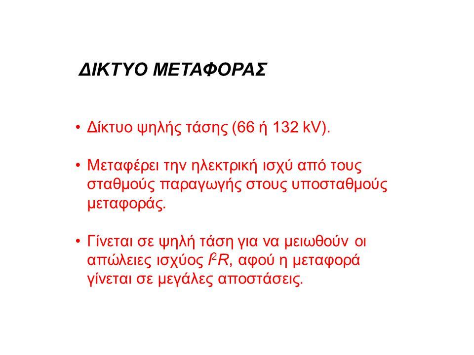ΔΙΚΤΥΟ ΜΕΤΑΦΟΡΑΣ Δίκτυο ψηλής τάσης (66 ή 132 kV).