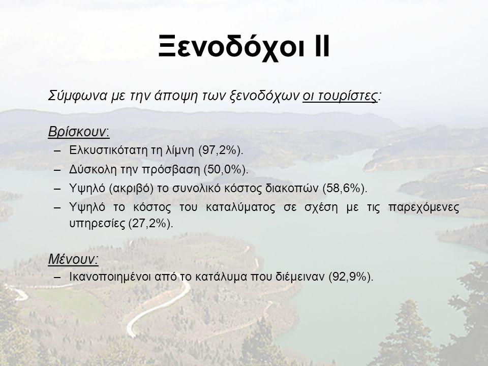 Ξενοδόχοι II Σύμφωνα με την άποψη των ξενοδόχων οι τουρίστες: