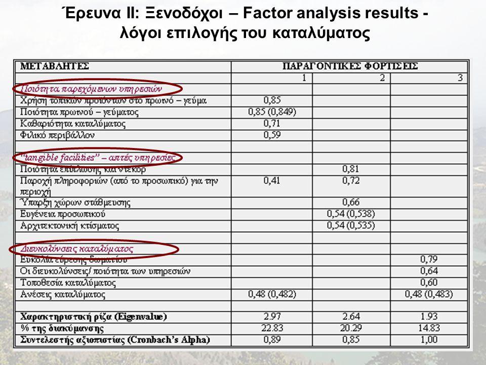 Έρευνα II: Ξενοδόχοι – Factor analysis results - λόγοι επιλογής του καταλύματος